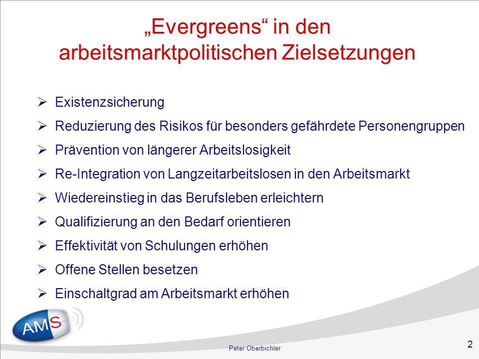 """""""Evergreens in den arbeitsmarktpolitischen Zielsetzungen"""
