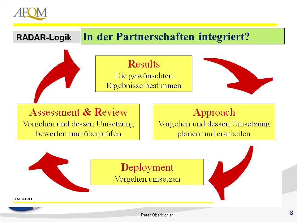 In der Partnerschaften integriert