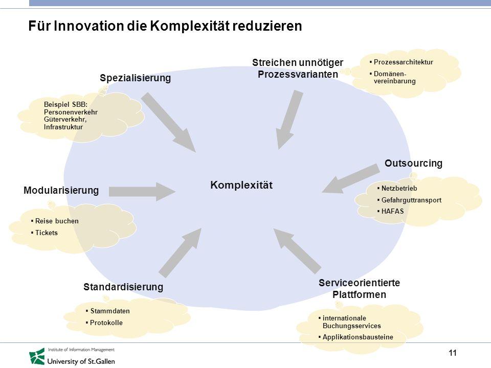 Für Innovation die Komplexität reduzieren