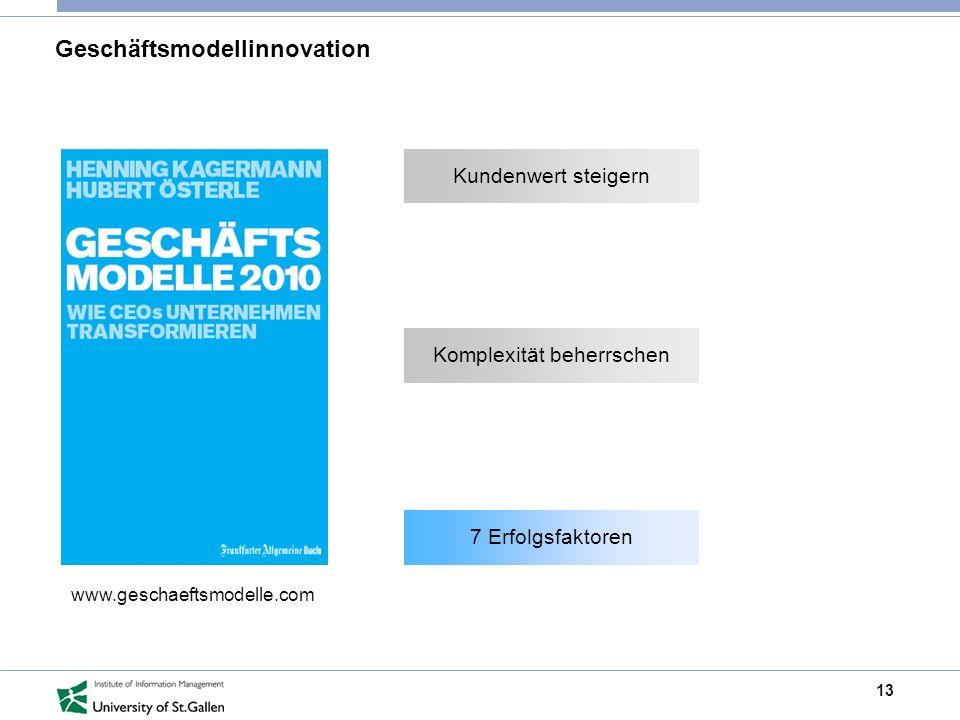 Geschäftsmodellinnovation