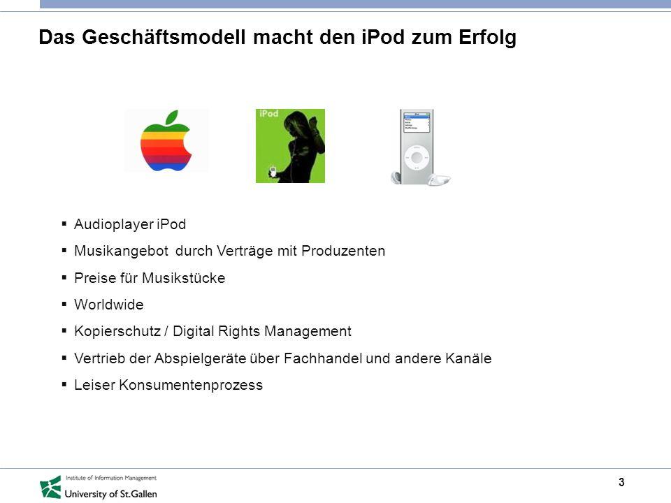 Das Geschäftsmodell macht den iPod zum Erfolg