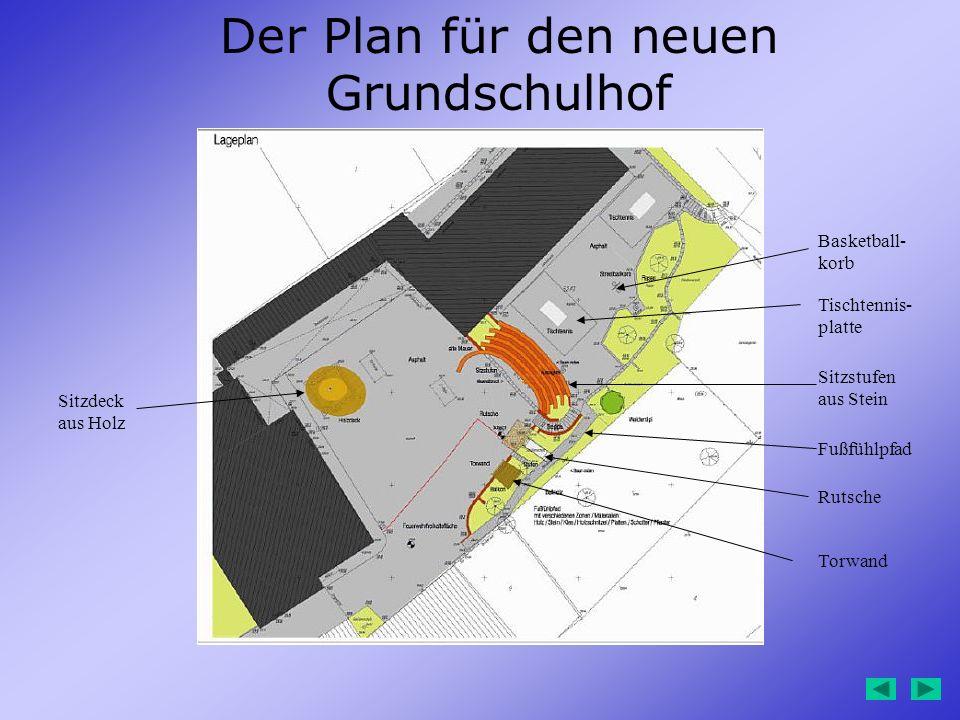 Der Plan für den neuen Grundschulhof
