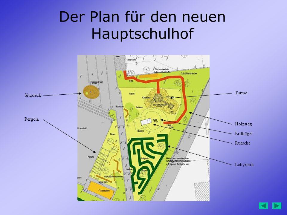 Der Plan für den neuen Hauptschulhof