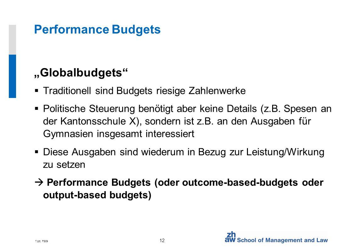 "Performance Budgets ""Globalbudgets"