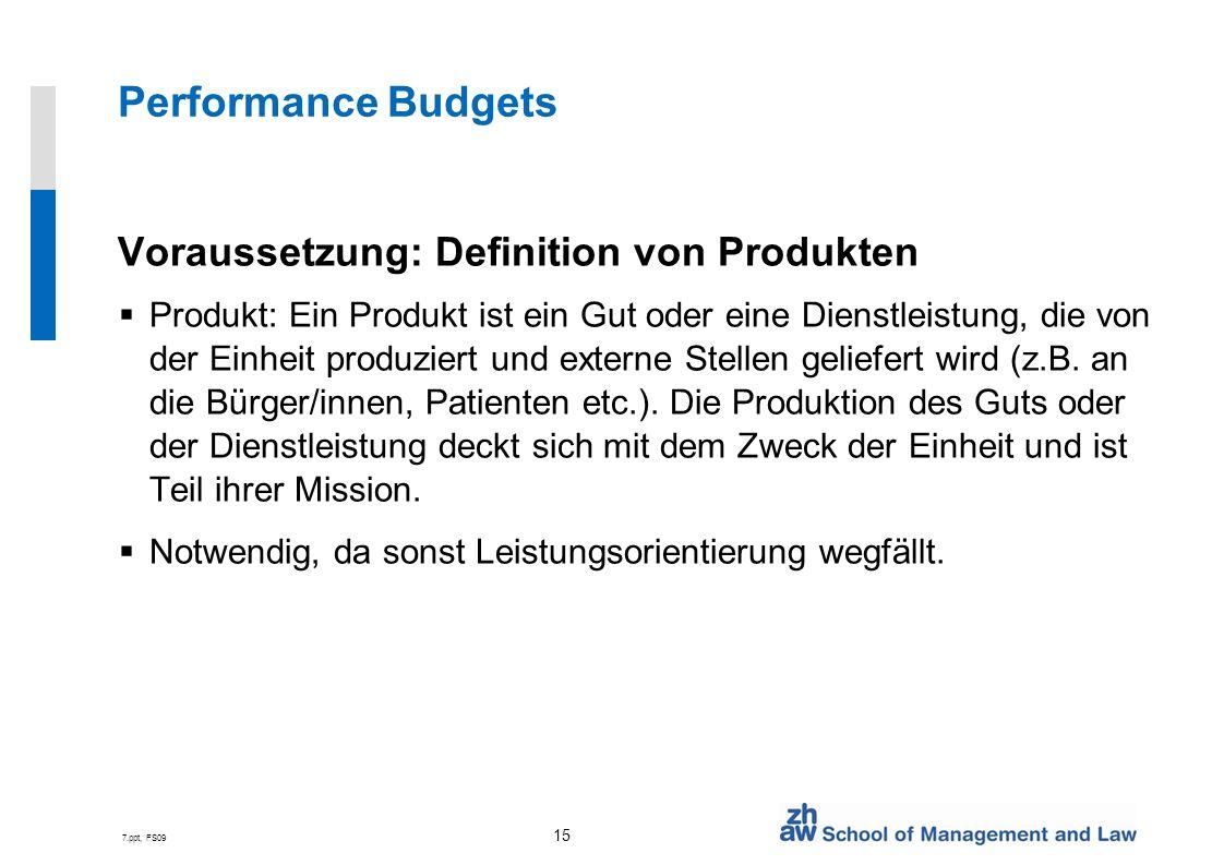 Performance Budgets Voraussetzung: Definition von Produkten