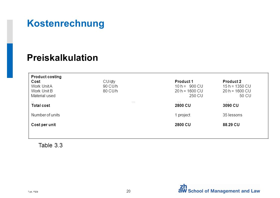 Kostenrechnung Preiskalkulation Table 3.3 Product costing