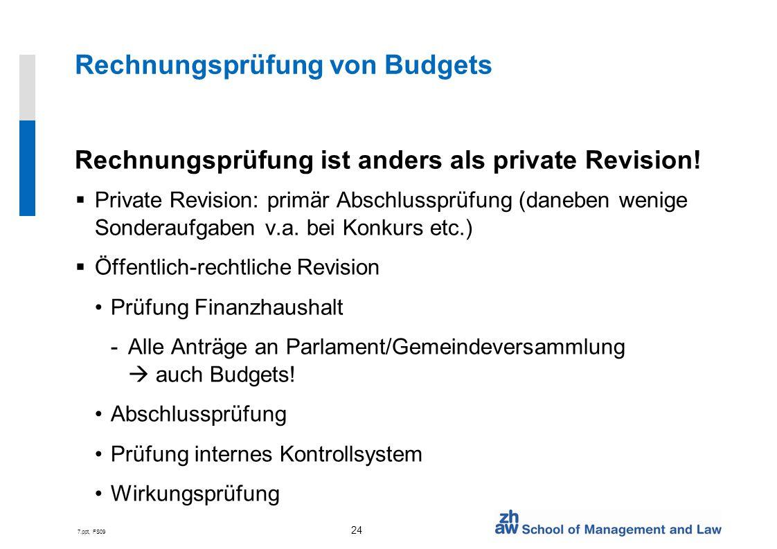 Rechnungsprüfung von Budgets
