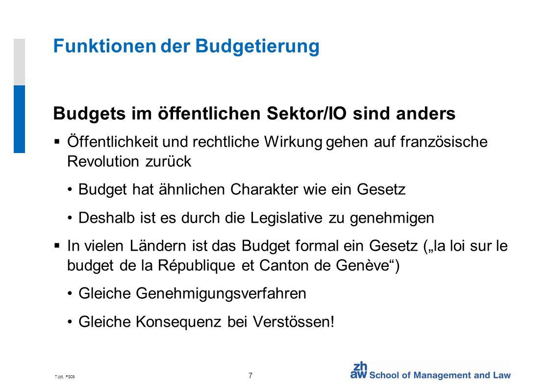 Funktionen der Budgetierung