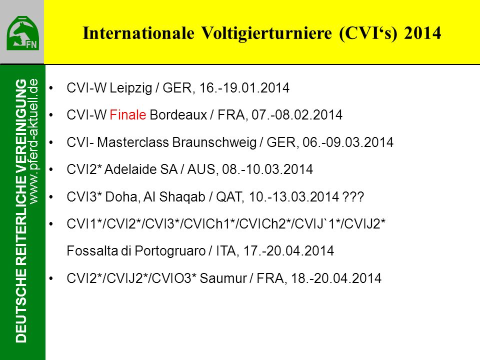 Internationale Voltigierturniere (CVI's) 2014