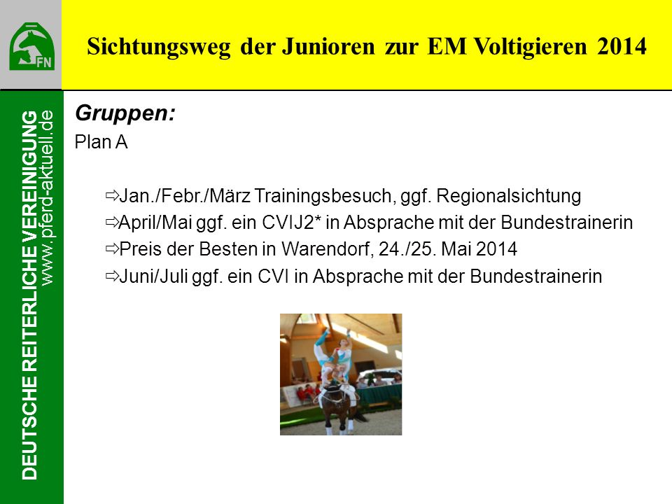 Sichtungsweg der Junioren zur EM Voltigieren 2014