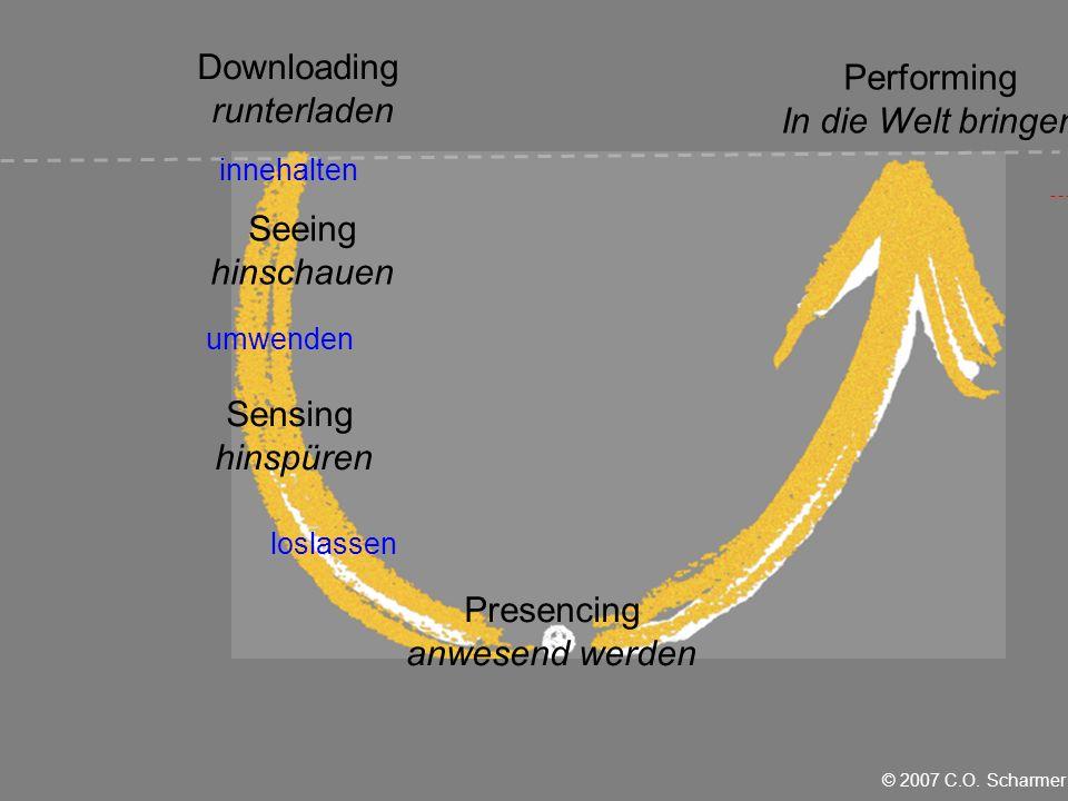 Downloading runterladen Performing In die Welt bringen