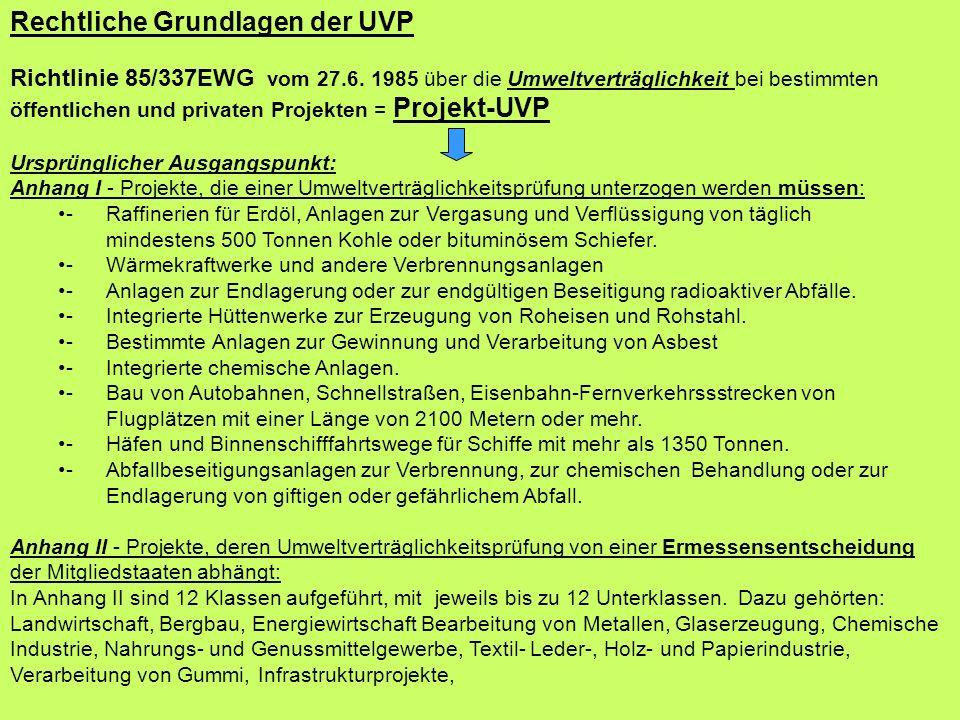 Rechtliche Grundlagen der UVP