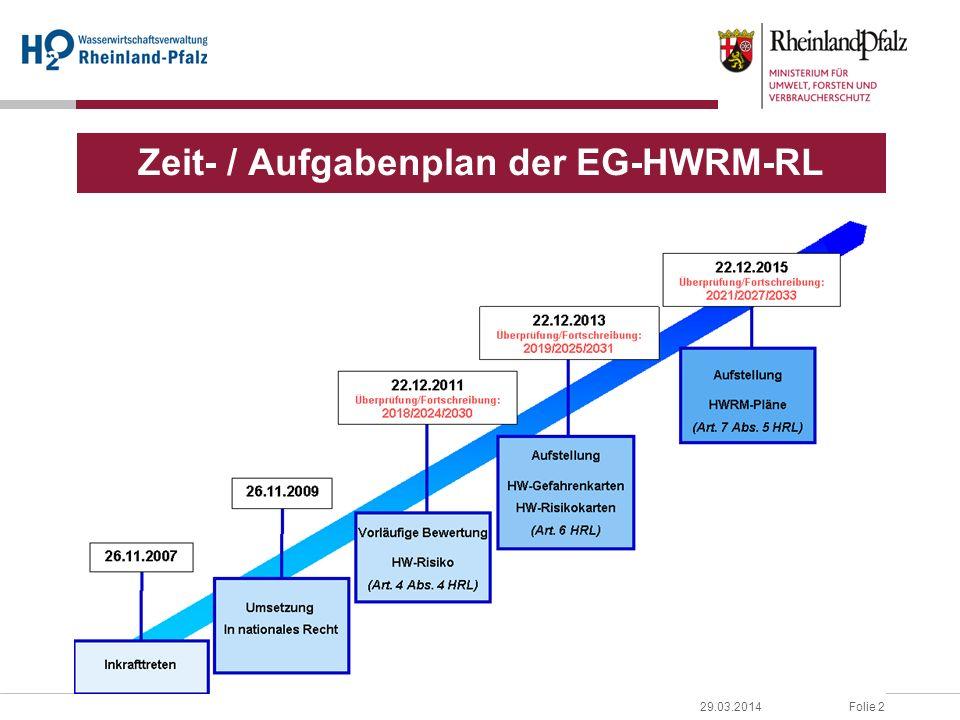 Zeit- / Aufgabenplan der EG-HWRM-RL