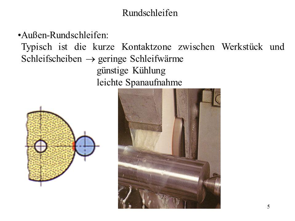 Rundschleifen Außen-Rundschleifen: Typisch ist die kurze Kontaktzone zwischen Werkstück und Schleifscheiben  geringe Schleifwärme.