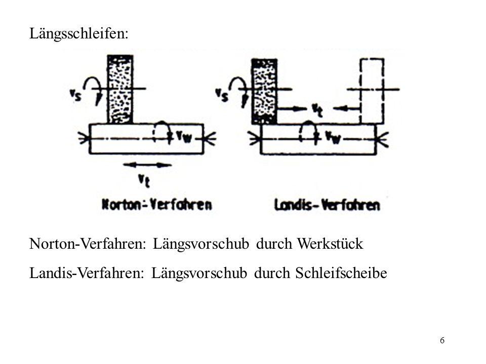 Längsschleifen: Norton-Verfahren: Längsvorschub durch Werkstück.