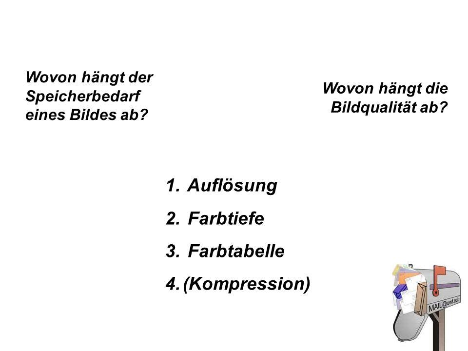 Auflösung Farbtiefe Farbtabelle (Kompression)