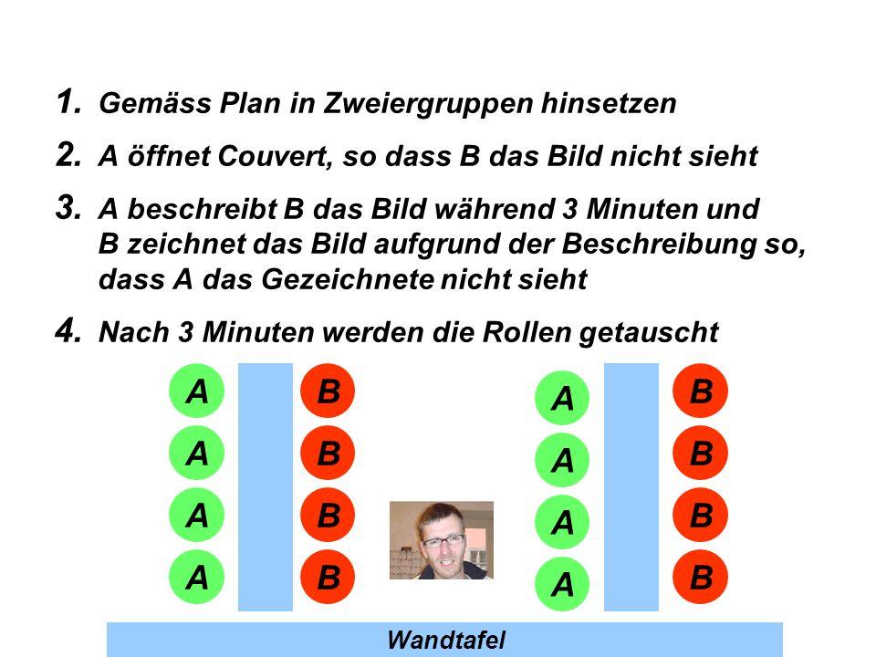 A B B A A B B A A B B A A B B A Gemäss Plan in Zweiergruppen hinsetzen
