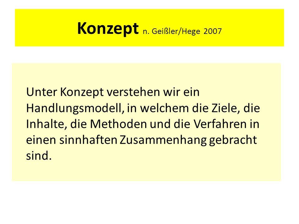 Konzept n. Geißler/Hege 2007