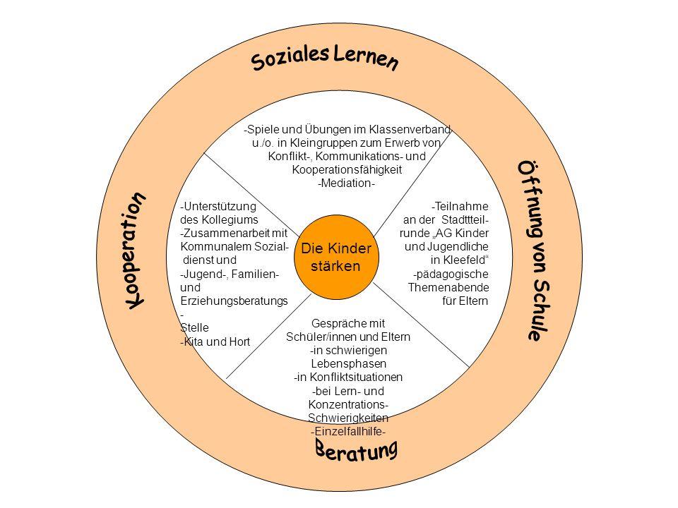 Soziales Lernen Öffnung von Schule Kooperation Beratung Die Kinder