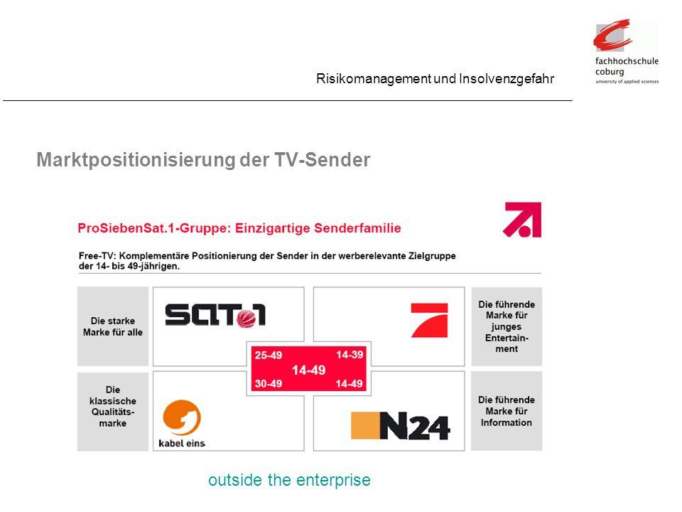 Marktpositionisierung der TV-Sender