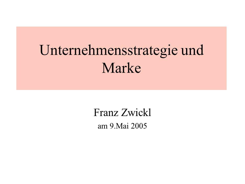 Unternehmensstrategie und Marke