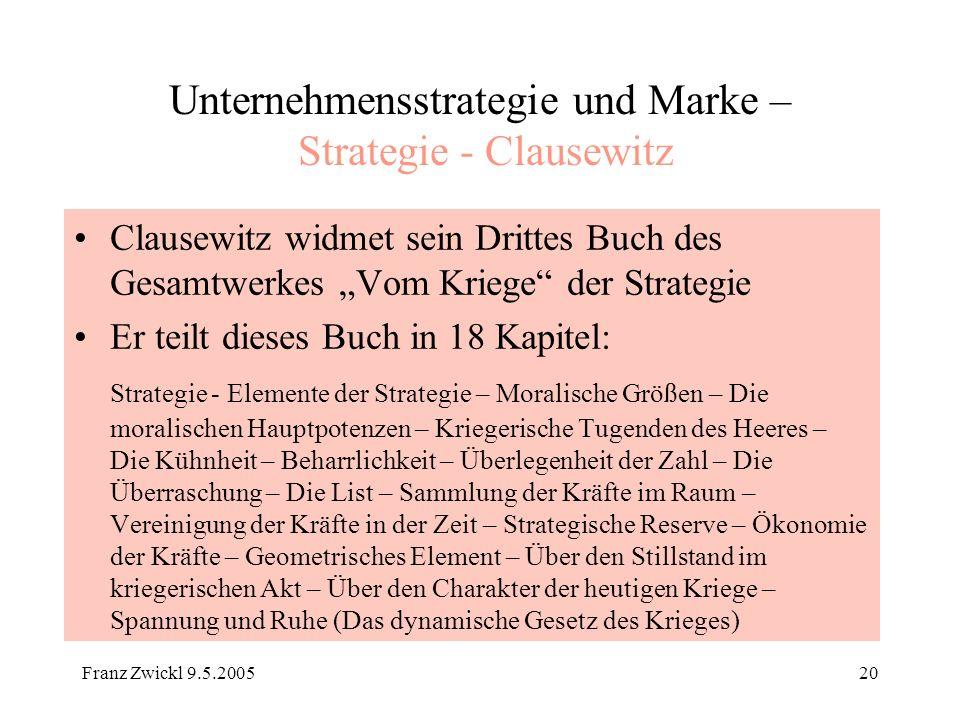 Unternehmensstrategie und Marke – Strategie - Clausewitz