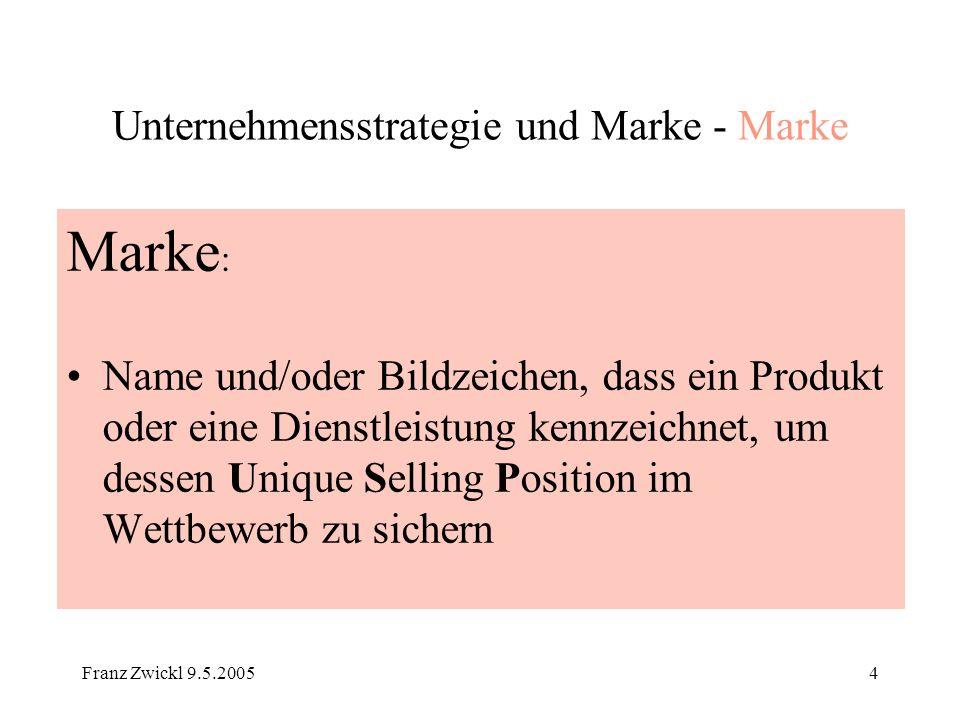 Unternehmensstrategie und Marke - Marke