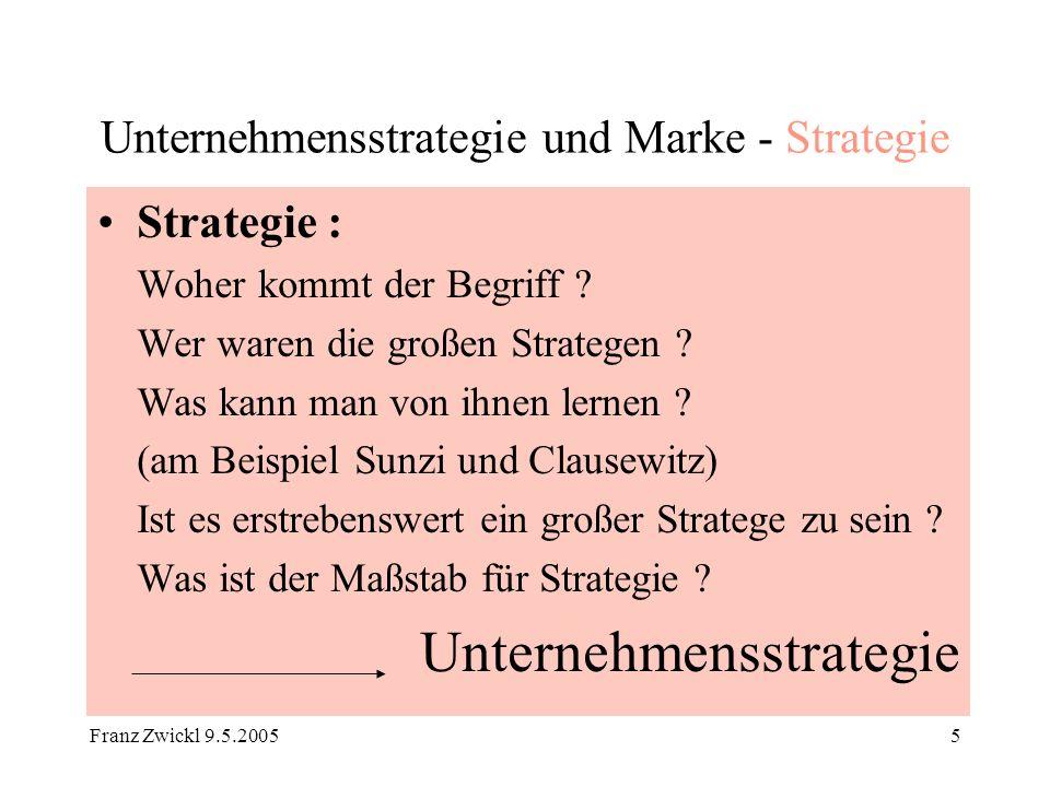 Unternehmensstrategie und Marke - Strategie