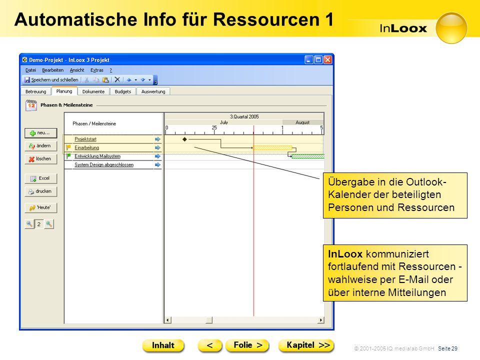 Automatische Info für Ressourcen 1