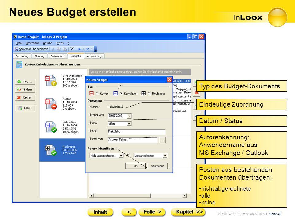 Neues Budget erstellen