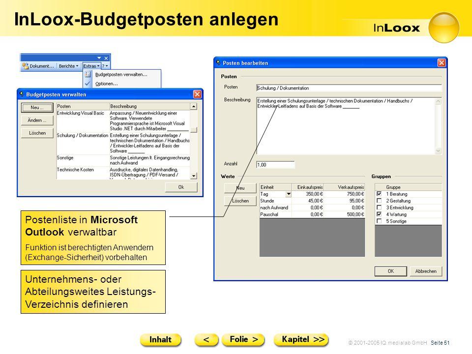 InLoox-Budgetposten anlegen