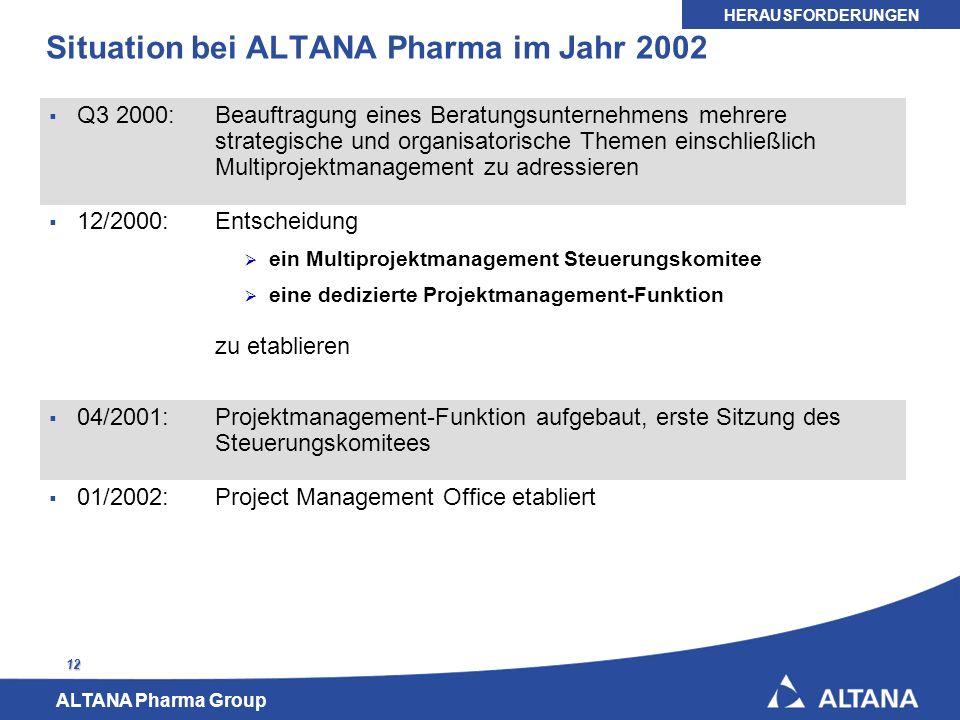 Situation bei ALTANA Pharma im Jahr 2002