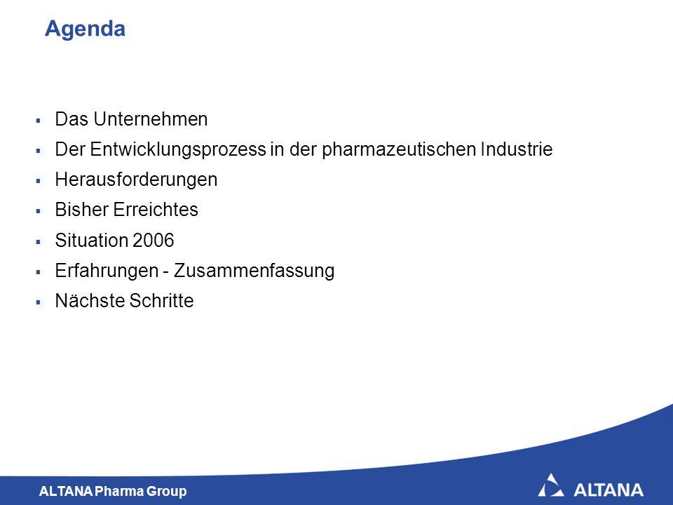 Agenda Das Unternehmen