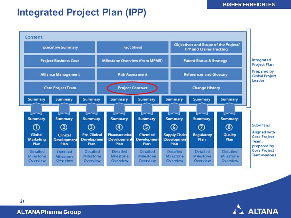 Integrated Project Plan (IPP)
