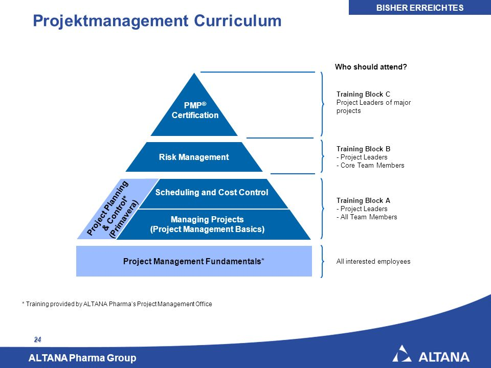 Projektmanagement Curriculum
