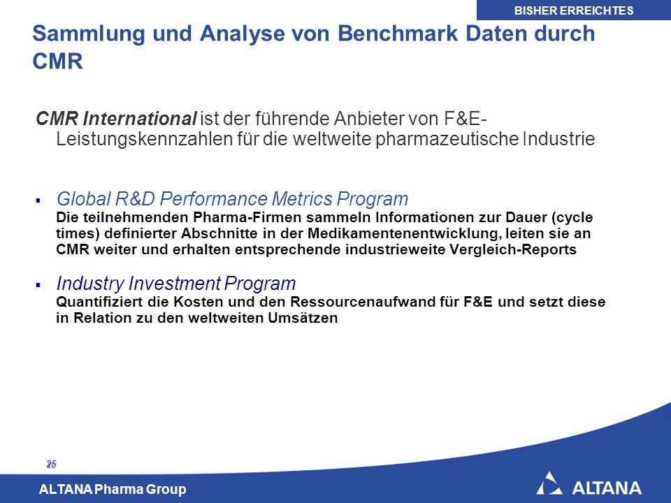 Sammlung und Analyse von Benchmark Daten durch CMR