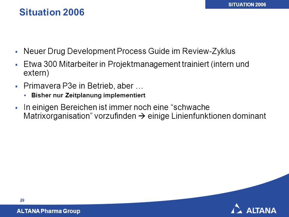 Situation 2006 Neuer Drug Development Process Guide im Review-Zyklus
