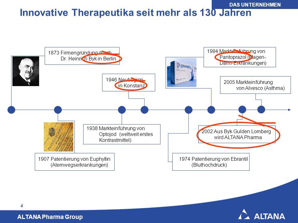 Innovative Therapeutika seit mehr als 130 Jahren