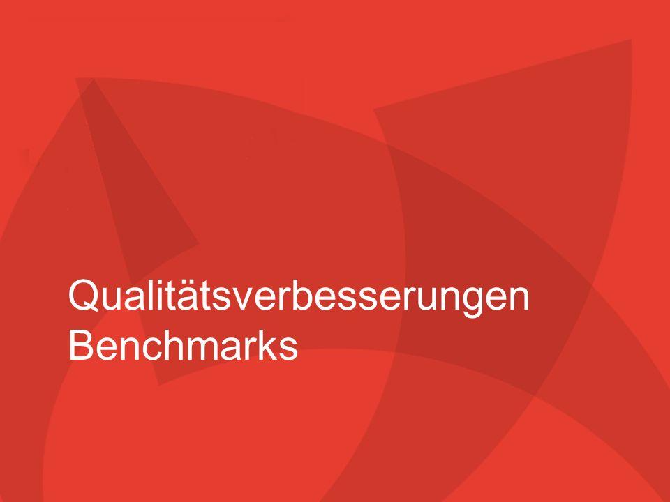 Qualitätsverbesserungen Benchmarks