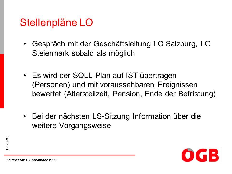 Stellenpläne LO Gespräch mit der Geschäftsleitung LO Salzburg, LO Steiermark sobald als möglich.