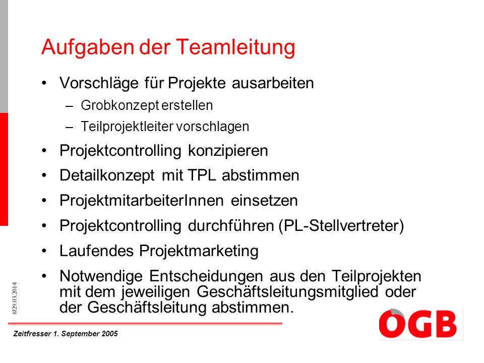 Aufgaben der Teamleitung