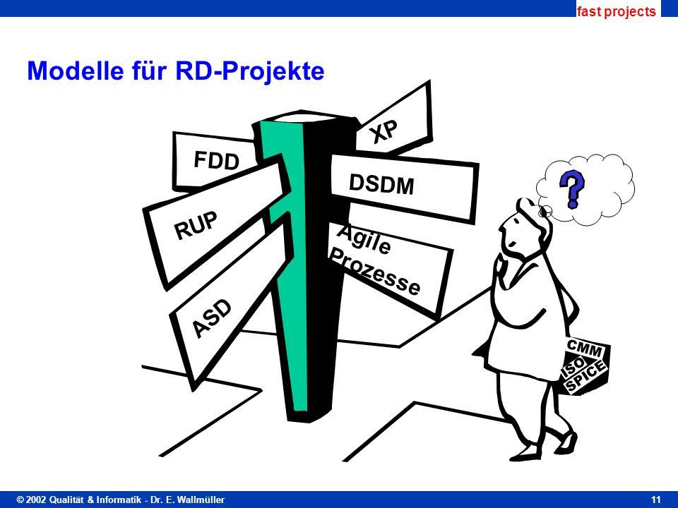 Modelle für RD-Projekte