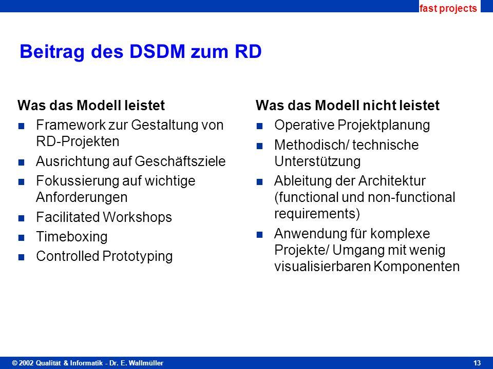 Beitrag des DSDM zum RD Was das Modell leistet