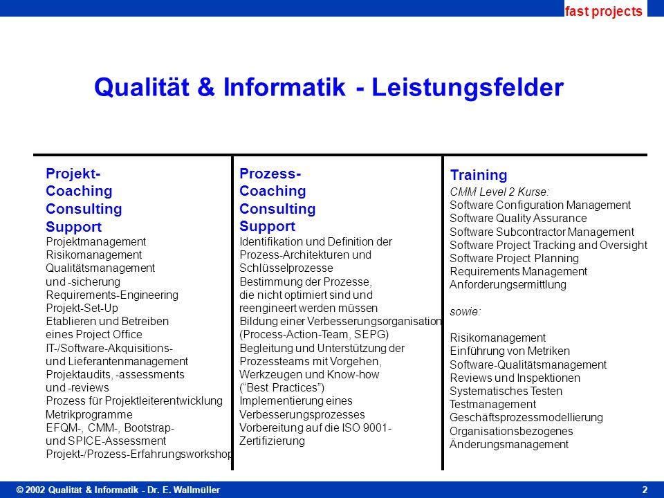 Qualität & Informatik - Leistungsfelder