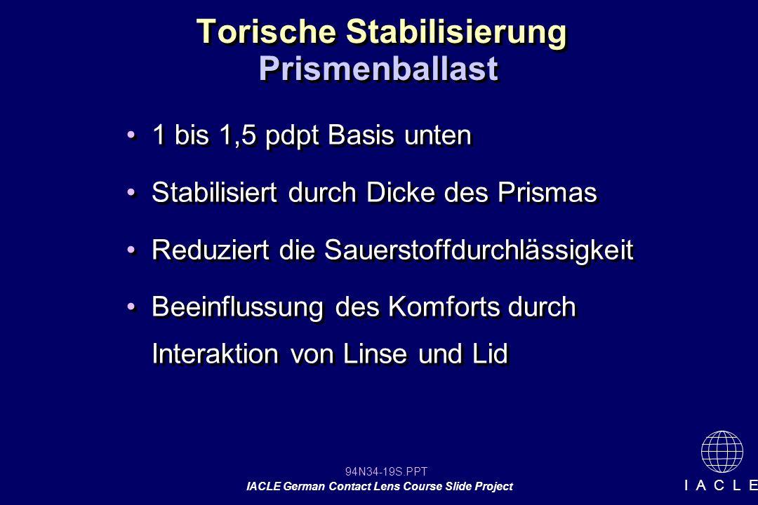 Torische Stabilisierung