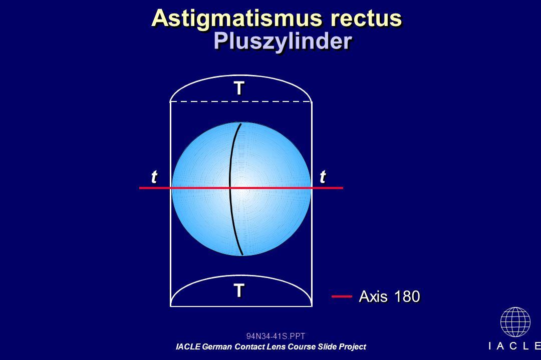 Astigmatismus rectus Pluszylinder T t t T Axis 180 12 12
