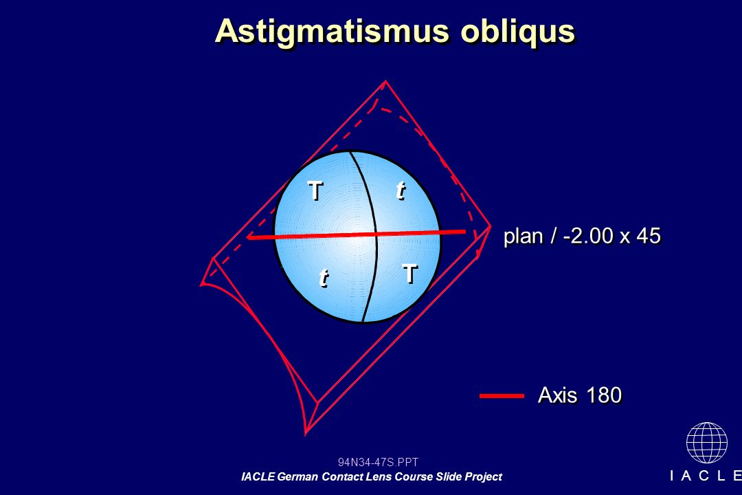 Astigmatismus obliqus