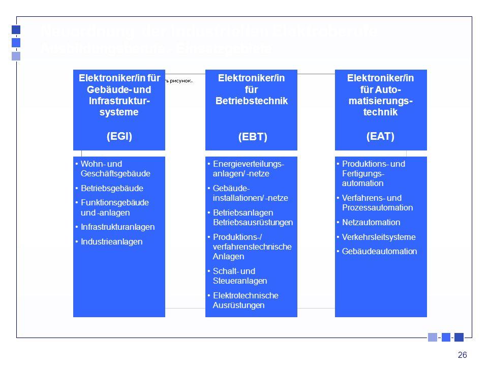 Neuordnung der industriellen Elektroberufe Ausbildungsberufe - Einsatzgebiete