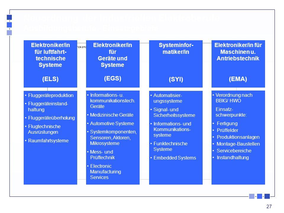 http://slideplayer.org/slide/882475/2/images/27/Neuordnung+der+industriellen+Elektroberufe+Ausbildungsberufe+-+Einsatzgebiete.jpg