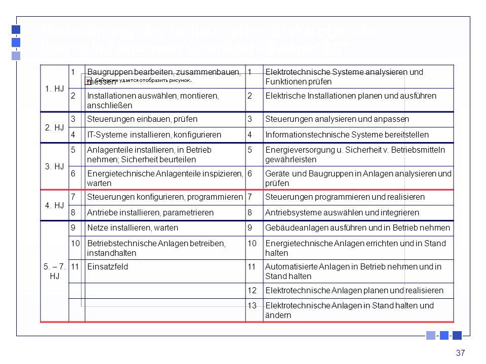 Neuordnung der industriellen Elektroberufe Übersicht Zeitrahmen/ Lernfelder – Beispiel EBT